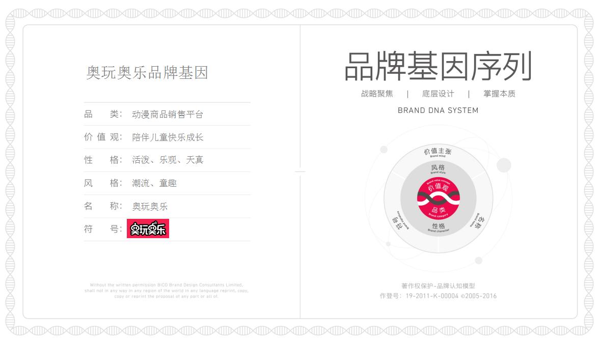 """中国动漫国民知名品牌 ——奥飞,儿童成长的""""第三空间""""强势落地"""