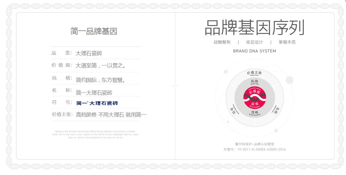 """为中国品牌发声,在世界舞台卷起的""""简一蓝"""""""